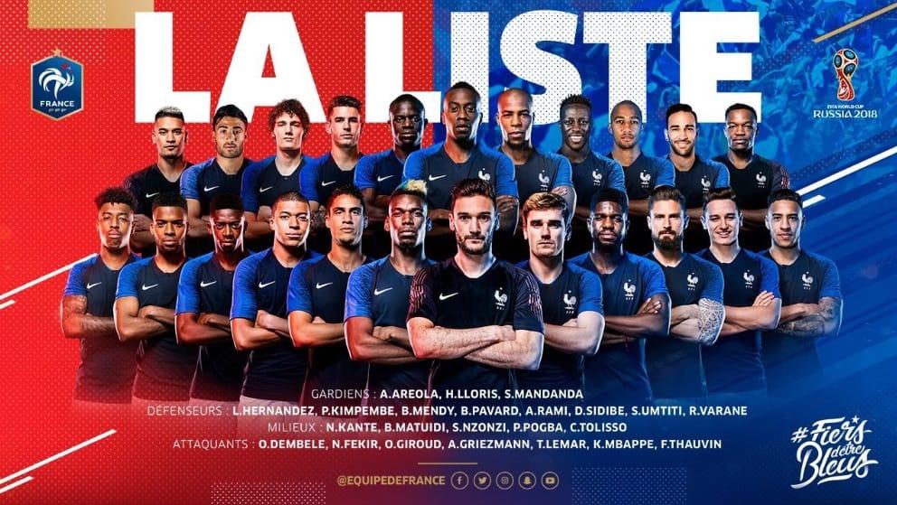 विश्वकपका लागि फ्रान्सले घोषणा गर्यो राष्ट्रिय टिम, को-को परे ?