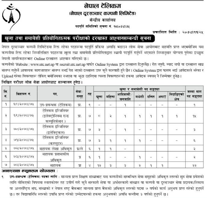 नेपाल टेलिकममा जागिर खुल्यो, विभिन्न पदमा ५१ जनाका लागि अवसर