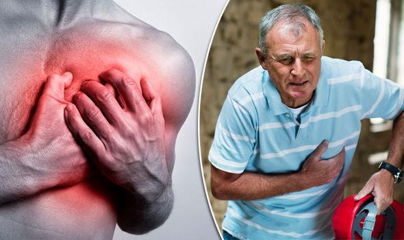 चक्कर र चिसो पसिना आयो हृदयघात हुन सक्ने  लक्षण पनि हुन्सक्छ