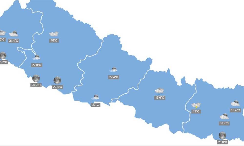 चिसो बढ्यो : काठमाडौंमा यस वर्षकै कम तापक्रम