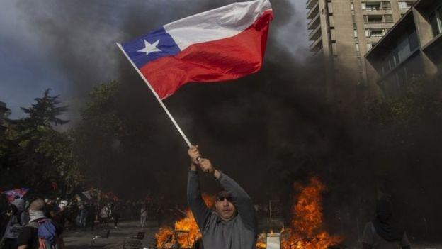 चिलीमा अशान्ति : आर्थिक उदारवादको दुष्परिणाम