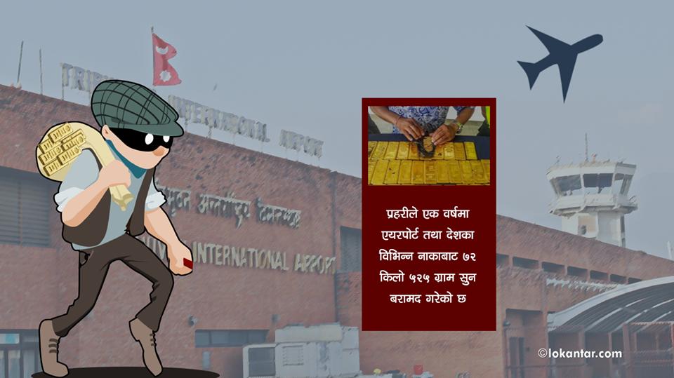 नेपालको सुन तस्करीमा भारतीय स्वार्थ, प्रहरीभन्दा तस्कर चलाख !