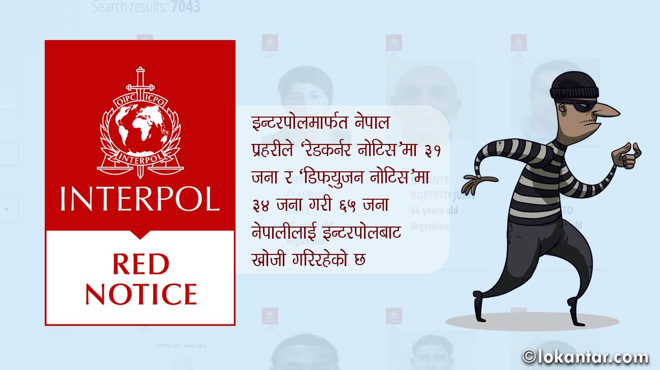 ६५ नेपाली खोज्दै १९४ देशका प्रहरी, ३१ जनालाई रेडकर्नर र ३४ विरुद्ध डिफ्यूजन नोटिस