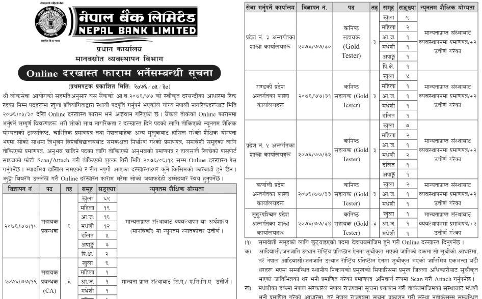 नेपाल बैंकले माग्यो ठुलो संख्यामा कर्मचारी, १२ पास गरेकाले पनि दरखास्त दिन सक्ने